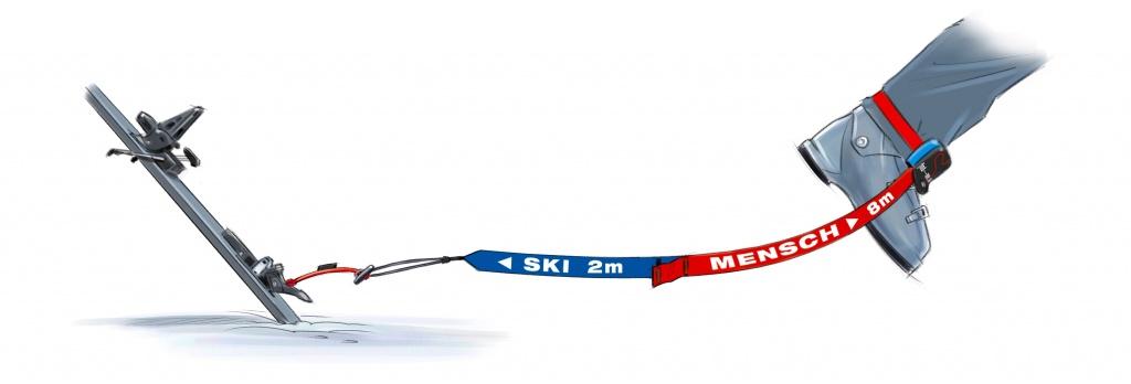 find---me: 2m blaues Band am Ski - Klettverschluß -und 8m rotes Band am Menschen